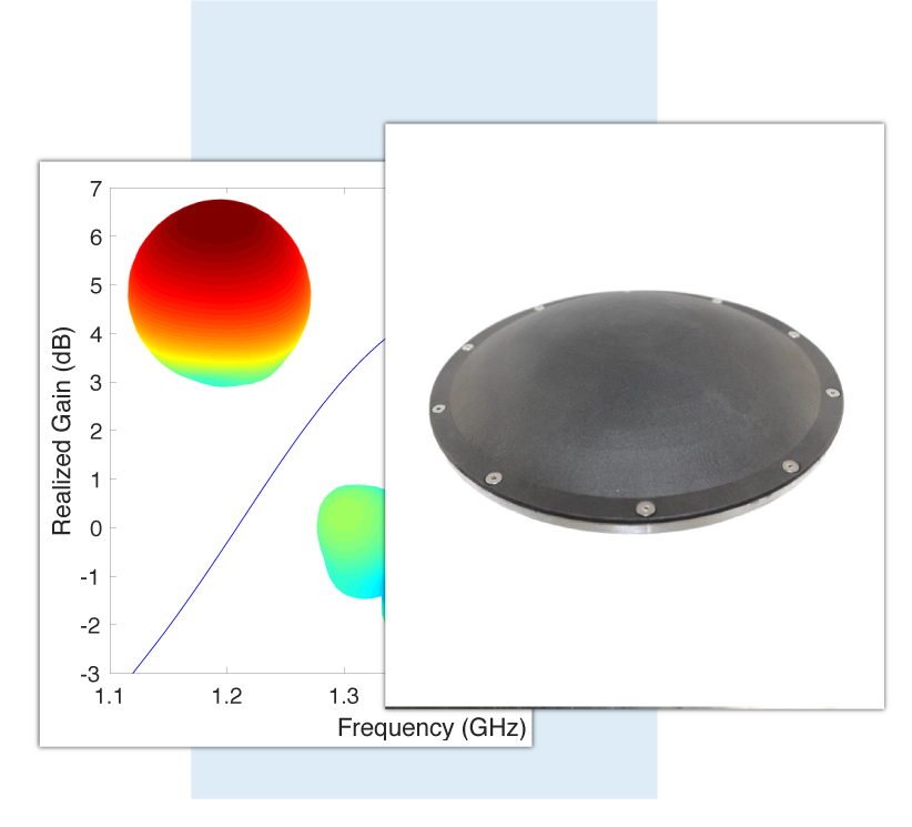 gnss-dome-antenna